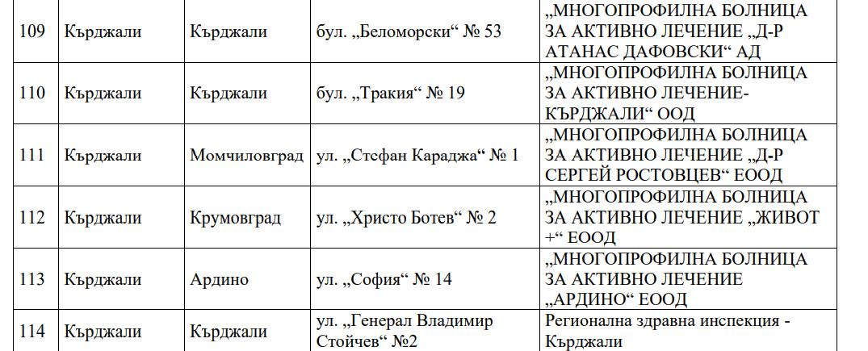 Откриват 318 пункта за масовата имунизация, в област Кърджали са 6