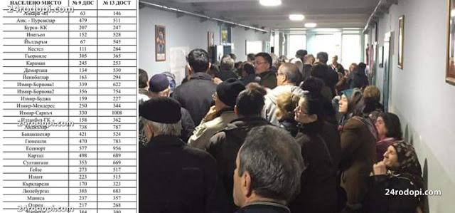 Бум на желаещи нашенци в чужбина да гласуват на 4 април, най-много са в Турция