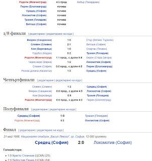 """Как """"Родопи"""" (Момчилград) стигна до полуфинал за Купата на България"""