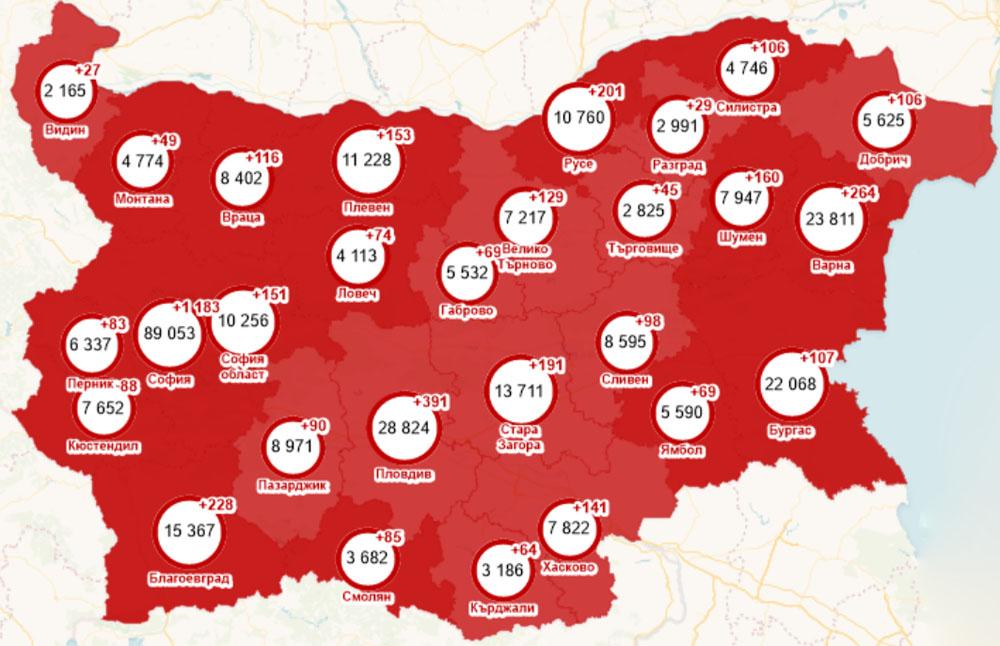 4497 новозаразени, 3 112 оздравели, 203 починали! Новите случаи на COVID-19 в област Кърджали са 64