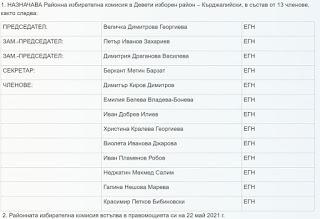 ЦИК назначи Величка Георгиева за шеф на РИК в Кърджали