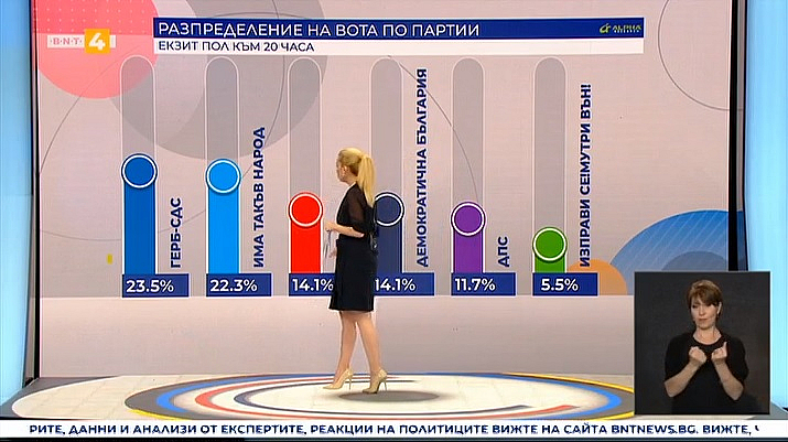 Над 110 депутати ще имат Протестърите, два са Топ вариантите за правителство