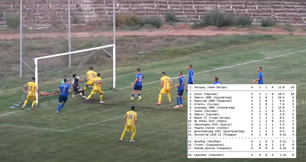 """Крумовградският """"Левски"""" с ценна победа в Бургас, вече е 3-ти в класирането"""